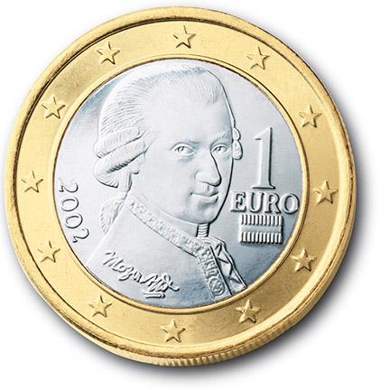 österreich Deutsche Bundesbank