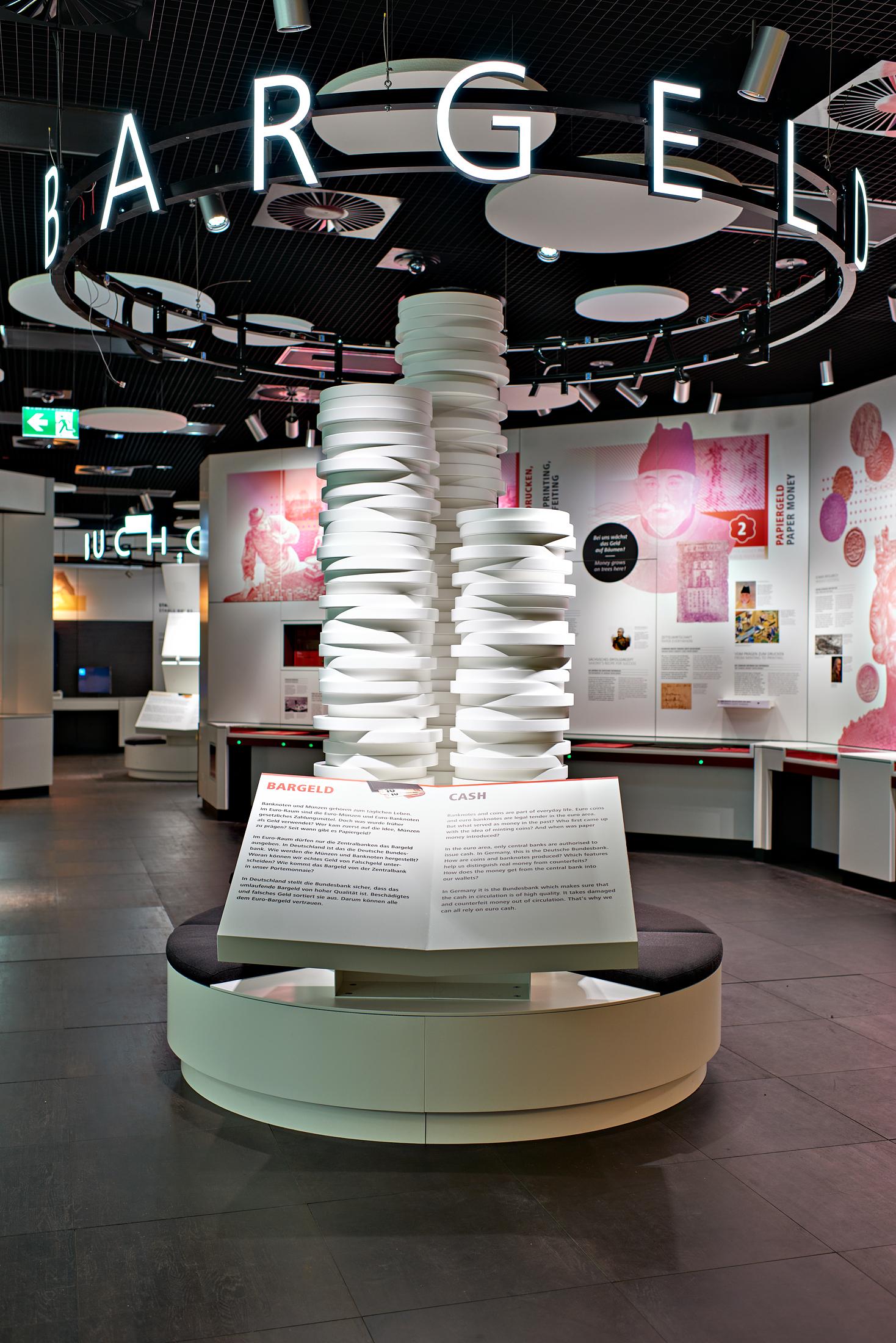Money Museum Deutsche Bundesbank